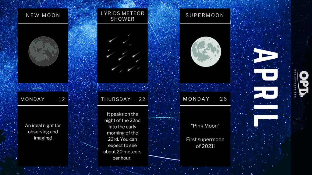 april astronomy events 2021