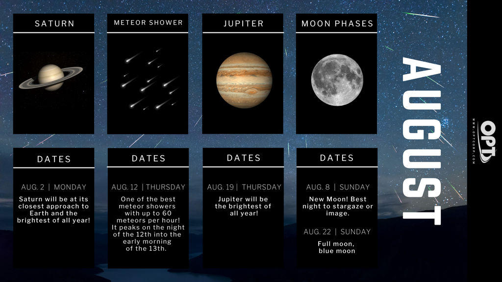 astronomy events for august 2021