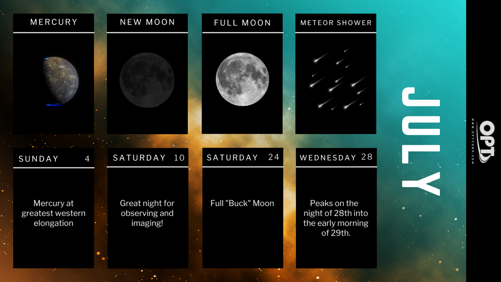 astronomy events july 2021