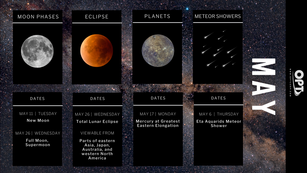 astronomy events for may 2021