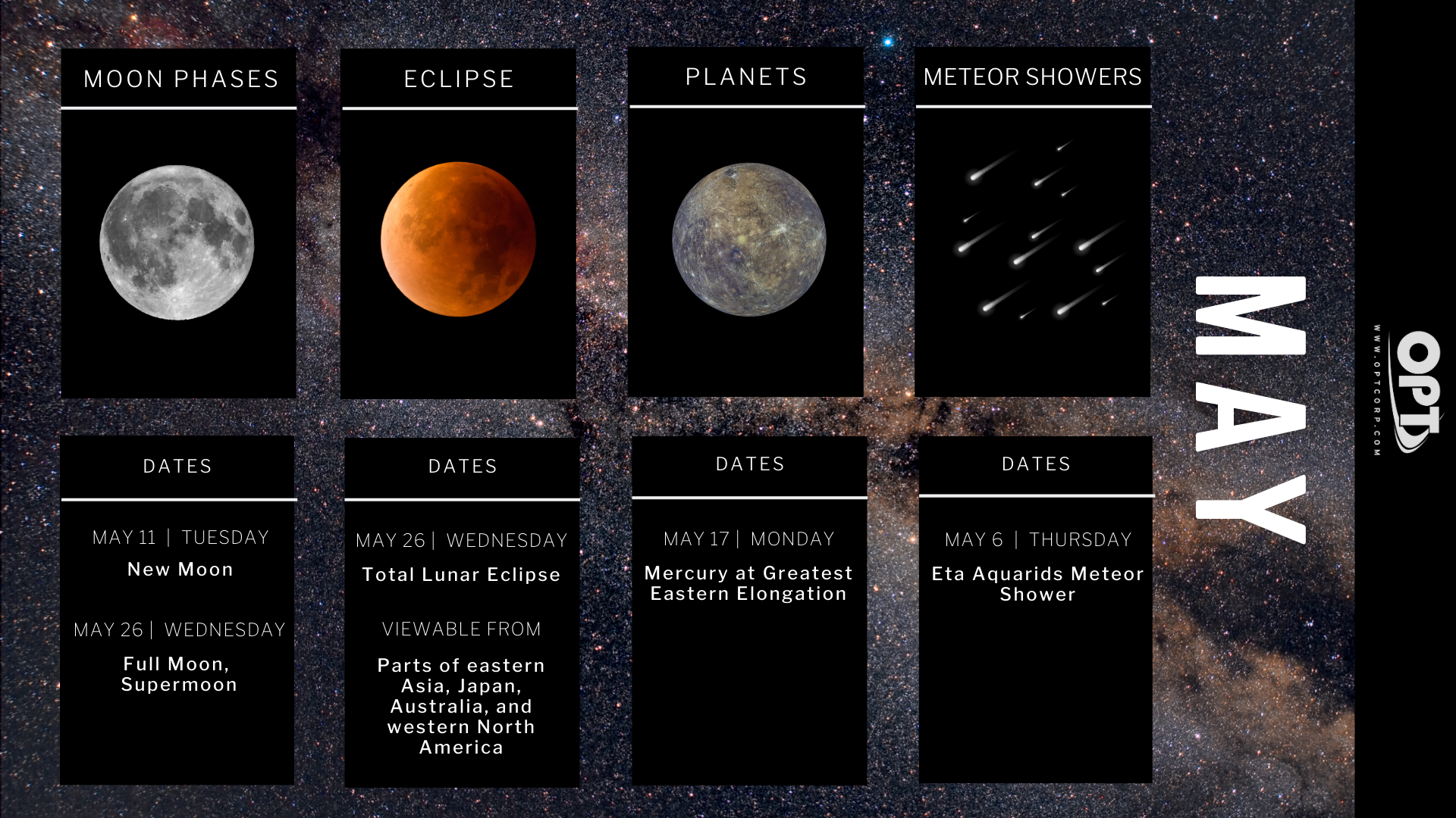 Astronomical Events for May 2021