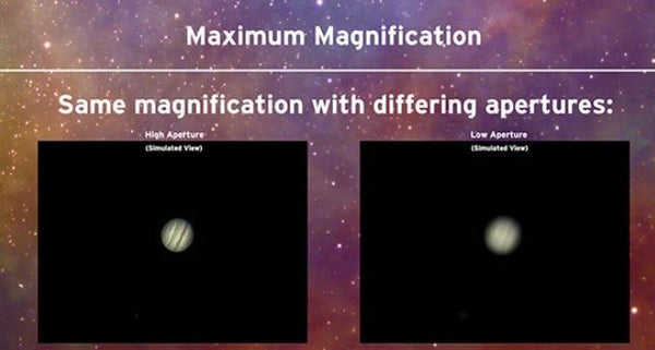 how aperture changes magnification in what you see.