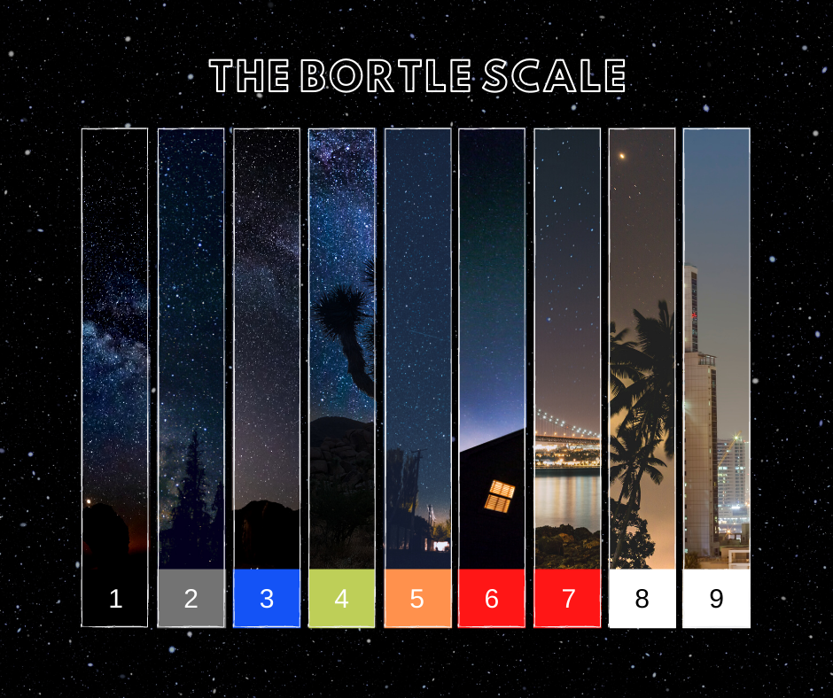 how to see galaxies with your telescope - bortle scale