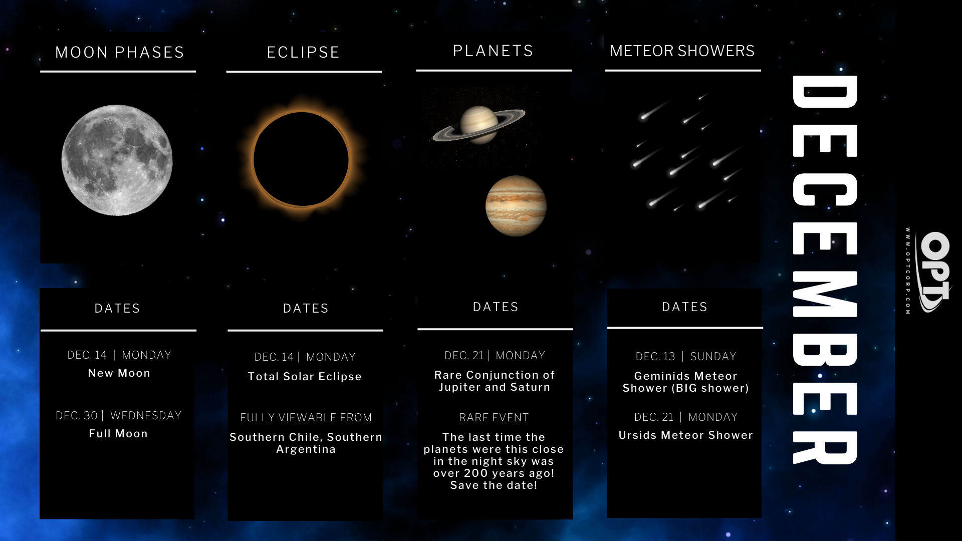 how to see the jupiter and saturn conjunction - astronomy events