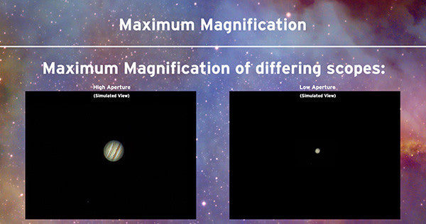maximum magnification different scopes