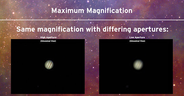 same magnification with differing apertures