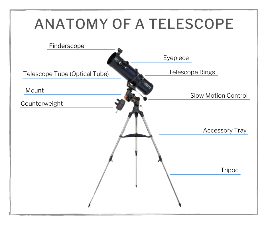 telescope buying guide 2
