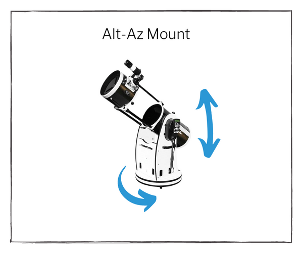 telescope buying guide 3