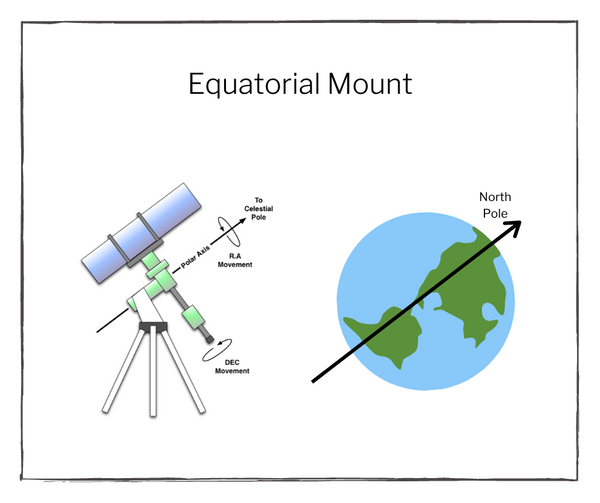 telescope buying guide 4