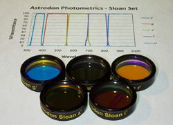 "Astrodon Sloan Filter - u' 1.25"" Round - Mounted"