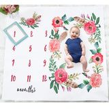 Growing up - Age Throws - Little Mr & Mrs Cheeky Pty Ltd