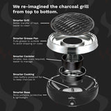 How The Charcoal BBQ Grillerette Pro Works