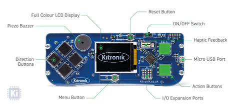 Kitronik ARCADE features diagram