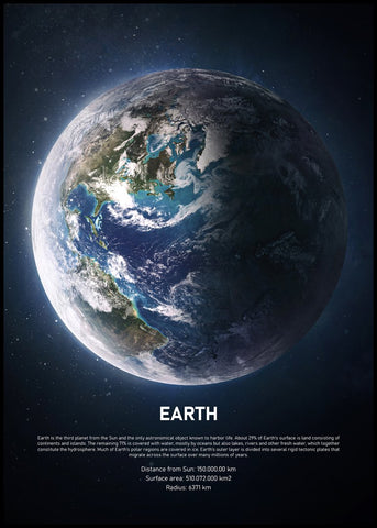 Earth | POSTER BOARD