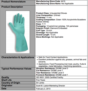 Premium 11-Mil Green Nitrile Gloves