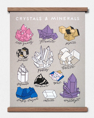crystals + minerals screen print