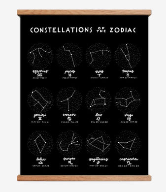 constellations of the zodiac screen print