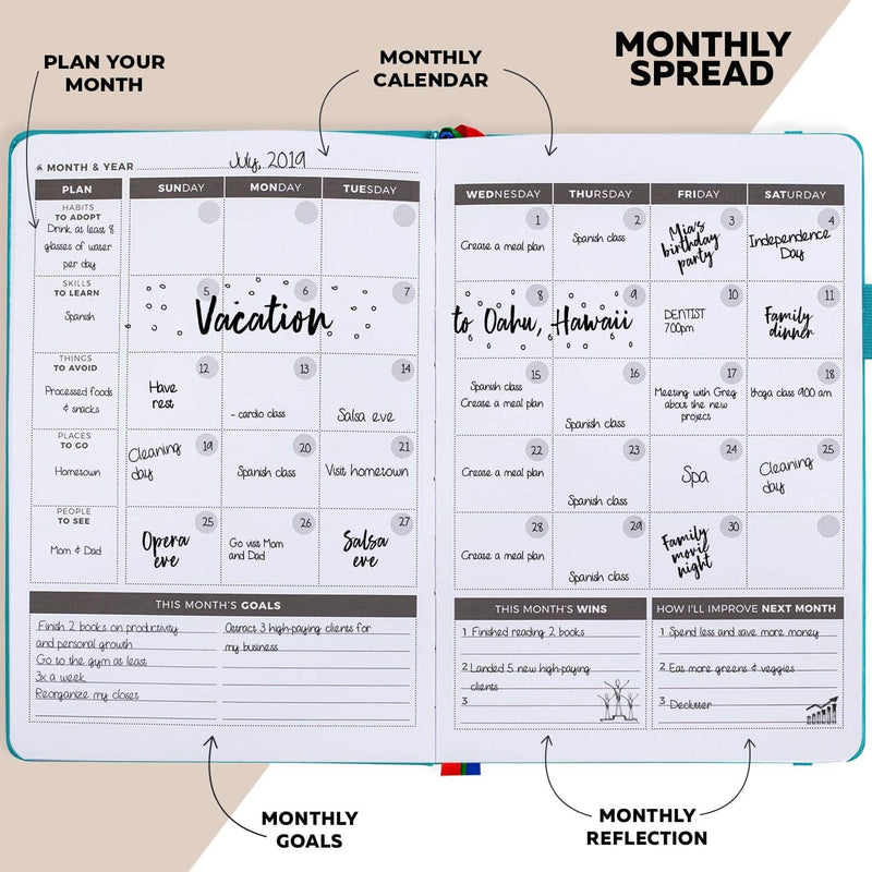Undated Weekly Planner, Turquoise