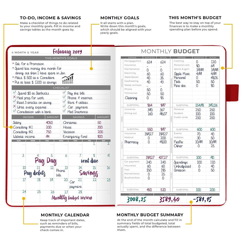 Budget Planner, Red