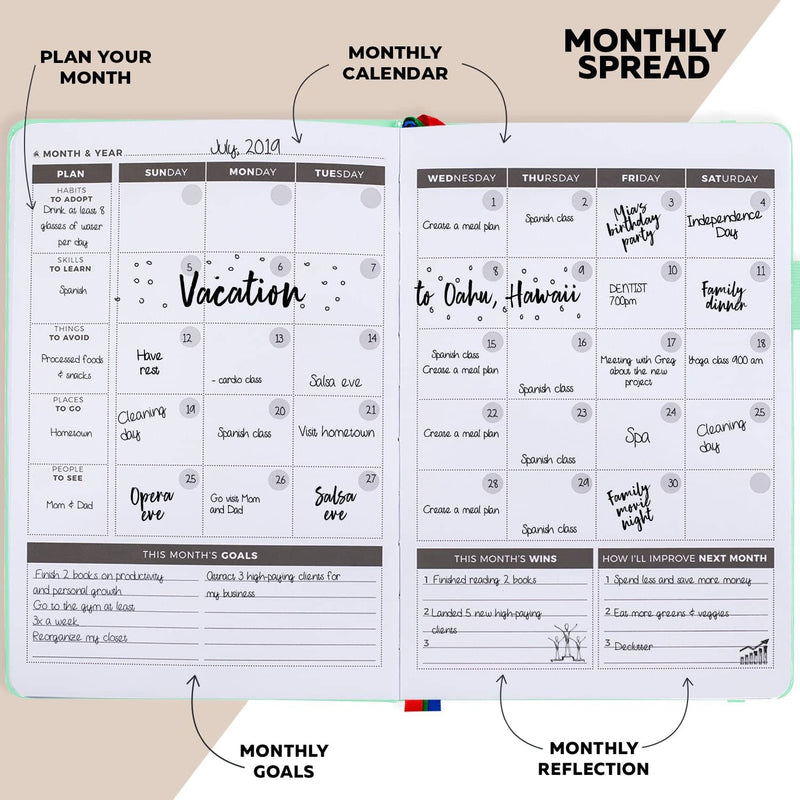 Undated Weekly Planner, Mint Green