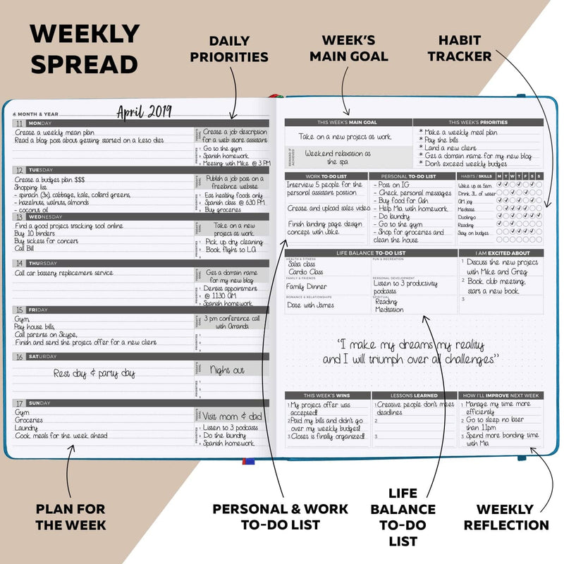 PRO Weekly, Blue