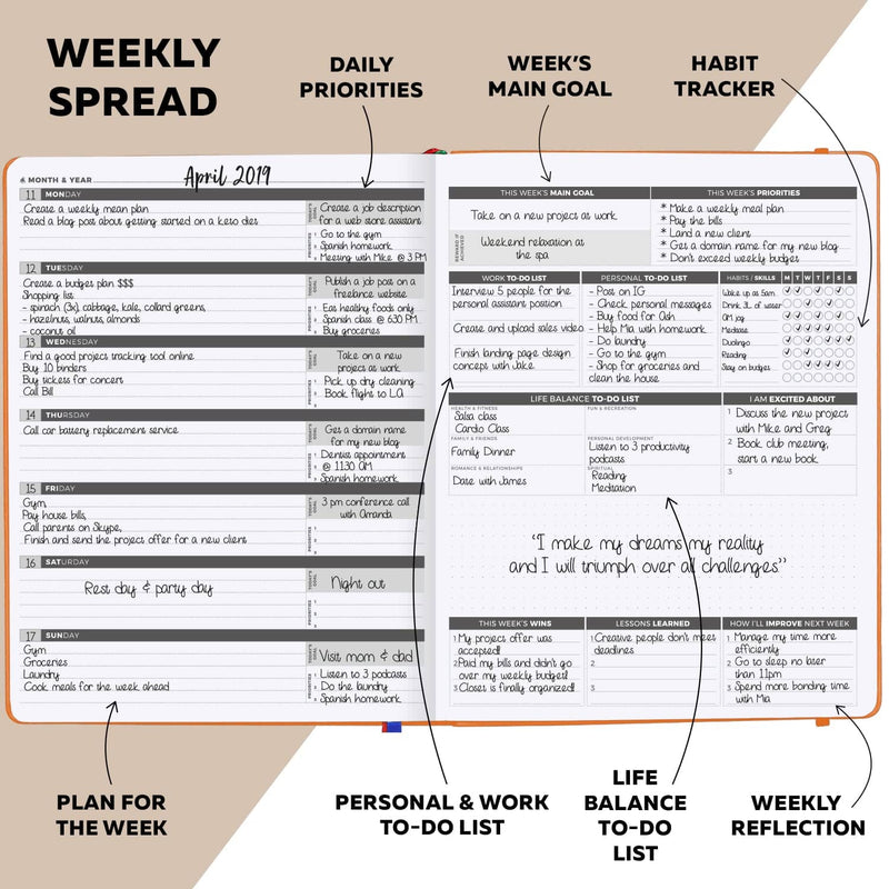 PRO Weekly, Orange