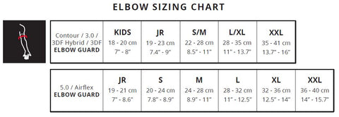 Elbow Sizing Chart