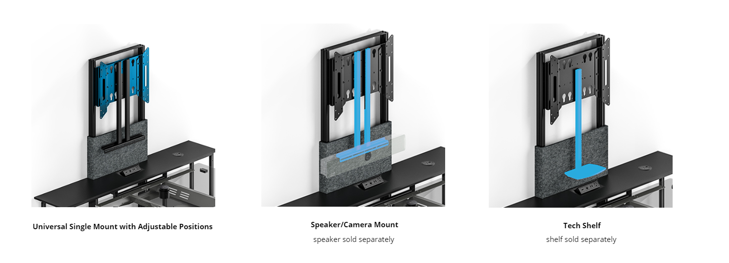 Additional mounting systems for speakers, cameras to create the best experience