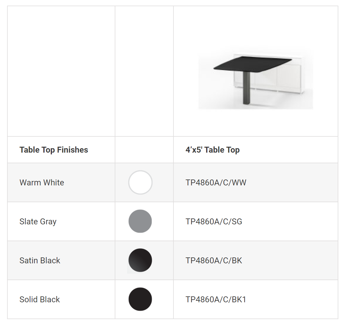 Model Numbers for Table Tops