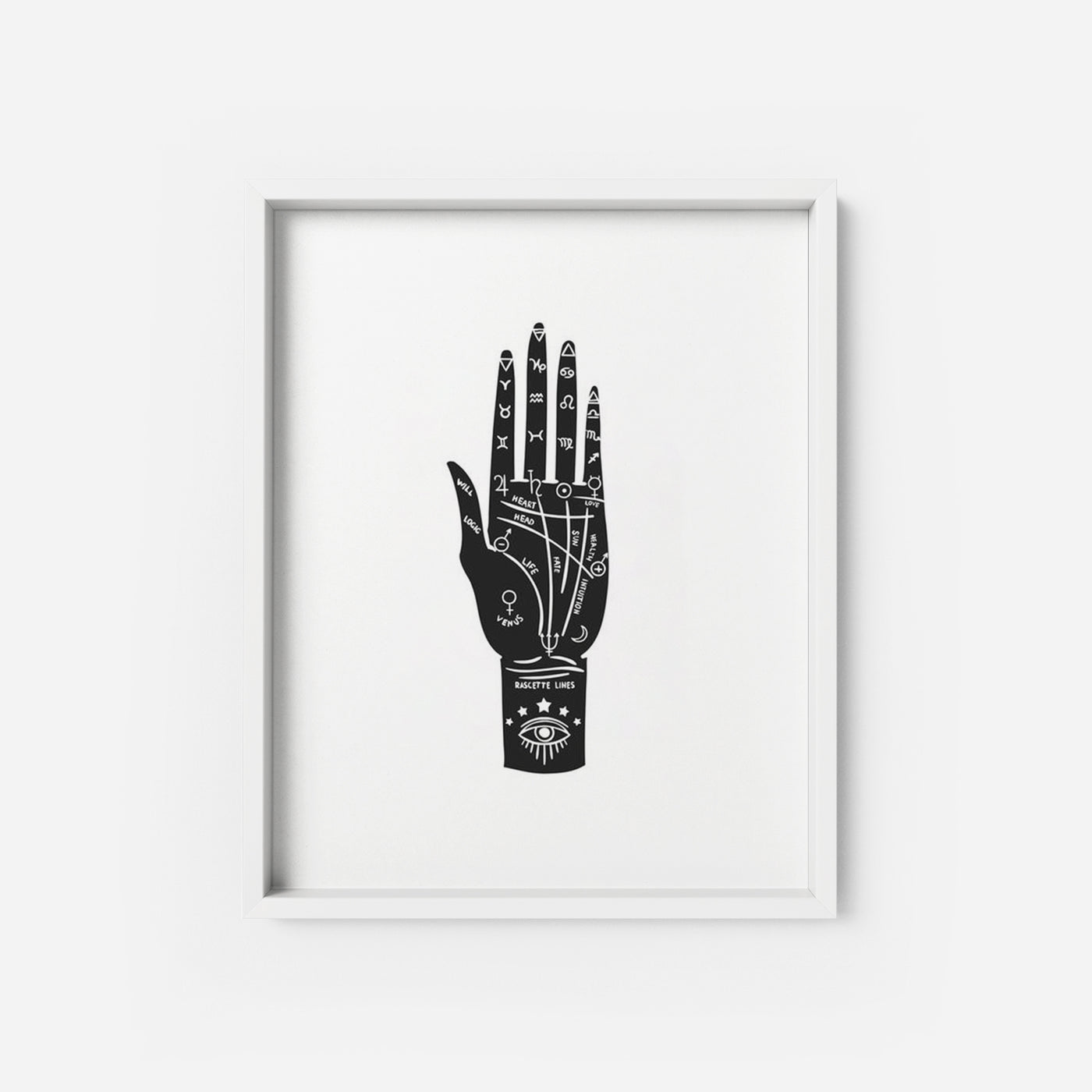 Palmistry - THE PRINTABLE CONCEPT - Printable art posterDigital Download -