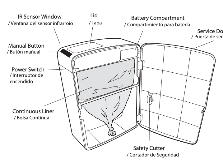 Continuous Liner Bags, Disposal Unit