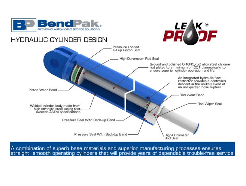 BendPak - MD-6XP