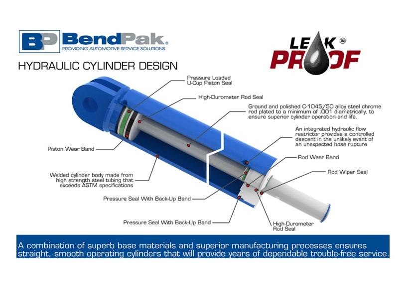 BendPak - XPR-15CL