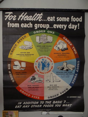 WWII Food Group Poster US Dept. of Agriculture 1943