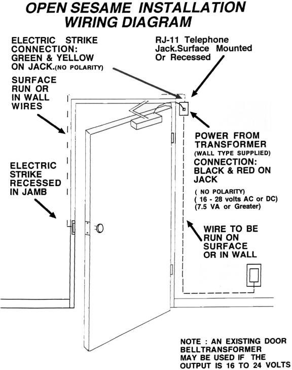 Open Sesame Installation Diagram