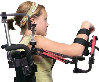 Upper Arm Shoulder & Elbow Exoskeleton - 3 Dimensional Mobile Arm Support - Broadened Horizons Direct