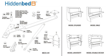 DIY Double-Decker Twin over Twin (Single) Do-It-Yourself Mechanism, Plans Drawings, & Assembly Instructions - Broadened Horizons Direct