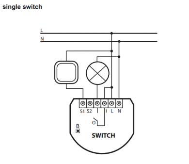 Fibaro Z-Wave Single Switch 2