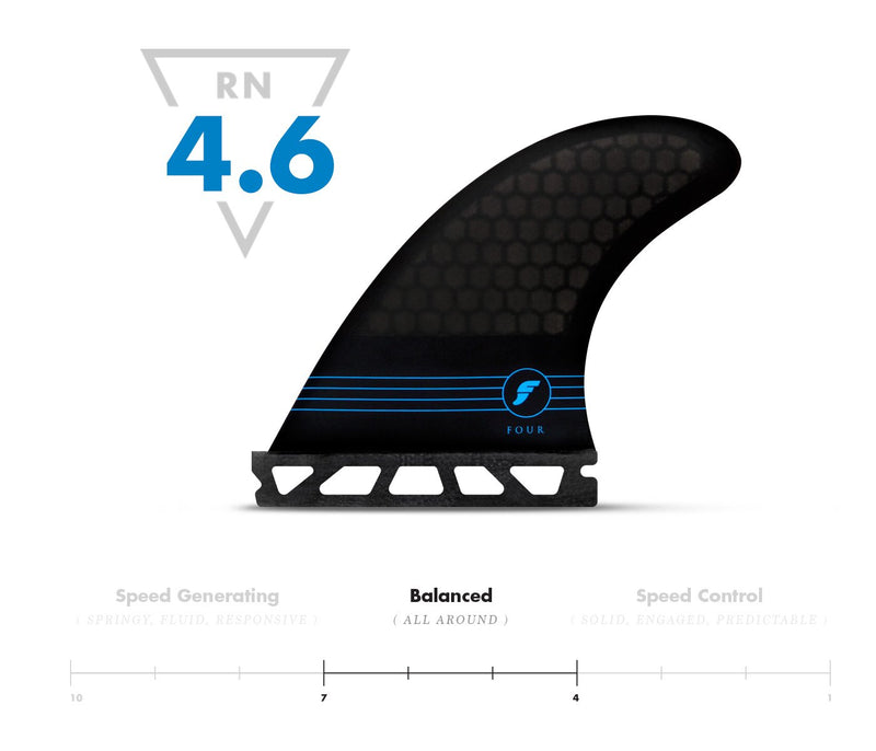 Futures F4 Honeycomb 5-Fin