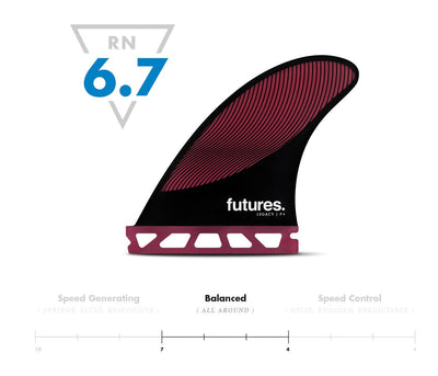 Futures P4 Legacy Series - Board Store FuturesFins