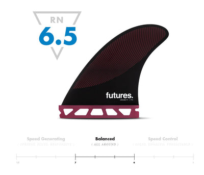 Futures P6 Legacy Series - Board Store FuturesFins