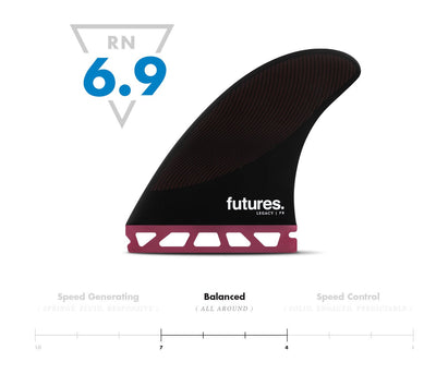 Futures P8 Legacy Series - Board Store FuturesFins