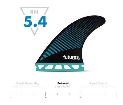 Futures R4 Legacy Series - Board Store FuturesFins