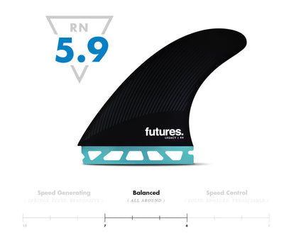 Futures R8 Legacy Series - Board Store FuturesFins