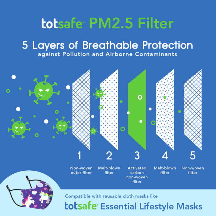 Totsafe Outer Space Lifestyle Mask (1 Mask, 3 filters)