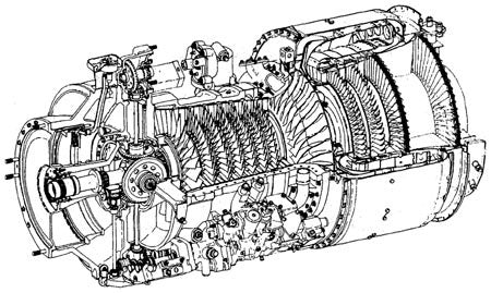 Army Aircraft Engines
