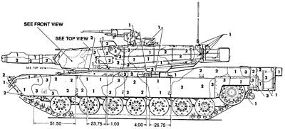 Army Vehicle Camouflage and Markings