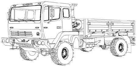 M1078 Series Light Medium Tactical Vehicles