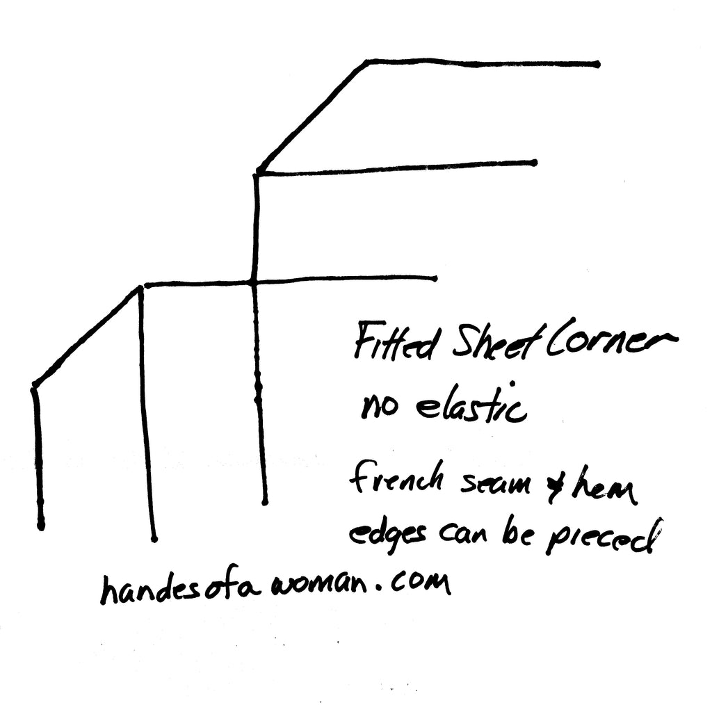 Fitted Sheet Corner with No Elastic