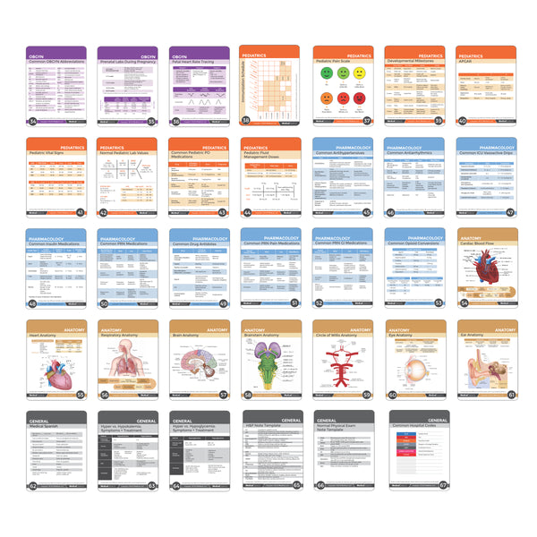Medical Notes 67 Medical Reference Cards for Internal Medicine, Surgery, Anesthesia, OBGYN, Pediatrics, Neurology, and Psychiatry